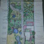 Natuurtuin Haren inrichtingsplan